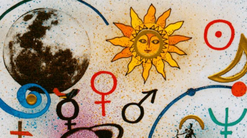 Osnovna astrološka podela